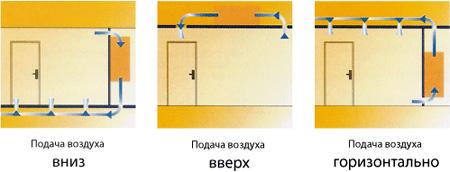 Канальные кондиционеры Carrier - альтернатива прецизионным кондиционерам