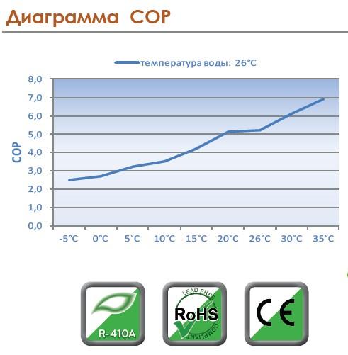 Тепловой насос Воздух-Вода для бассейна Microwell HP 1200 Split Omega