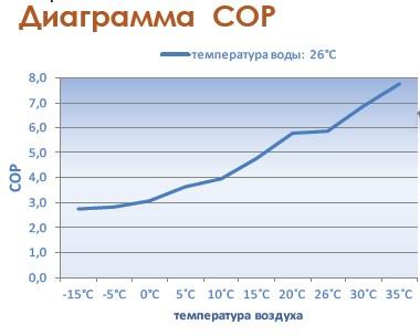 Тепловой насос Воздух-Вода для бассейна Microwell HP 1200 Split Premium Winter