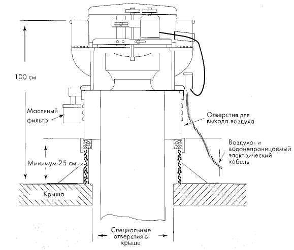 Деталь установки вытяжного вентилятора от вытяжного зонта потолочного типа