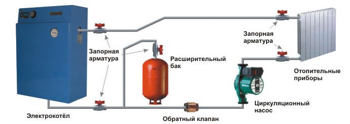 Электрокотлы могут
