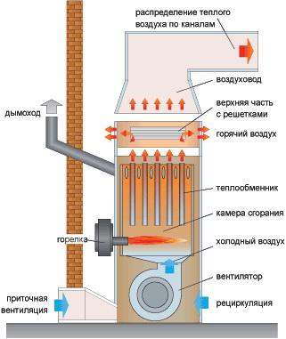 Инжектор масла для кондиционера сделать своими руками