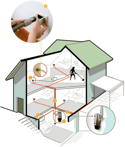 Пример инженерных решений по установке центрального пылесосом