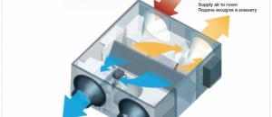 Приточно-вытяжная установка с рекуперацией IDEA AHE-80W