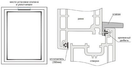 Приточно-вентиляционный клапан – проветриватель New-Air